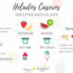 Helados-caseros-Base