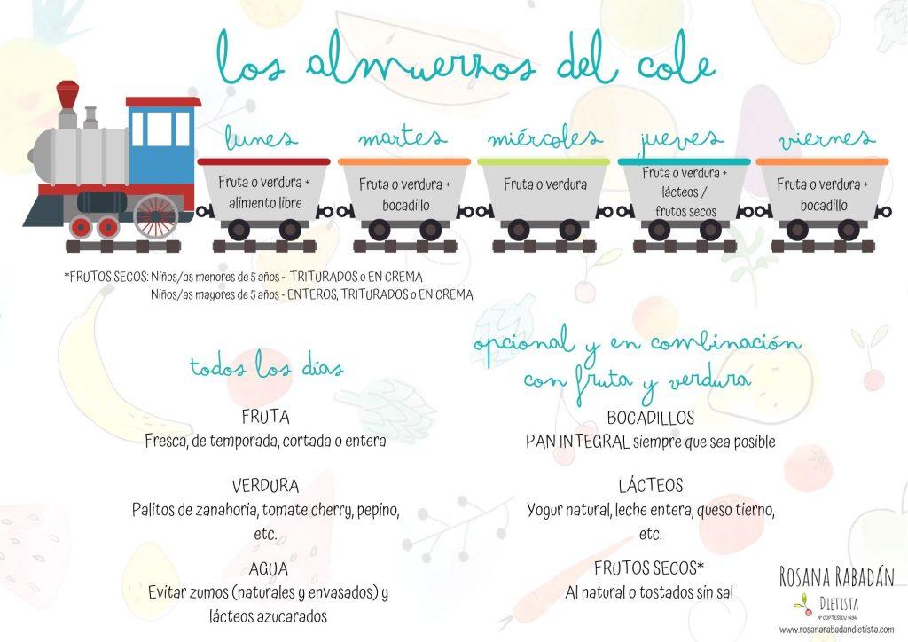 el tren alimentario