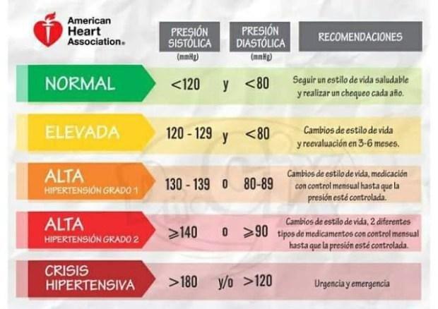 medidas-HTA