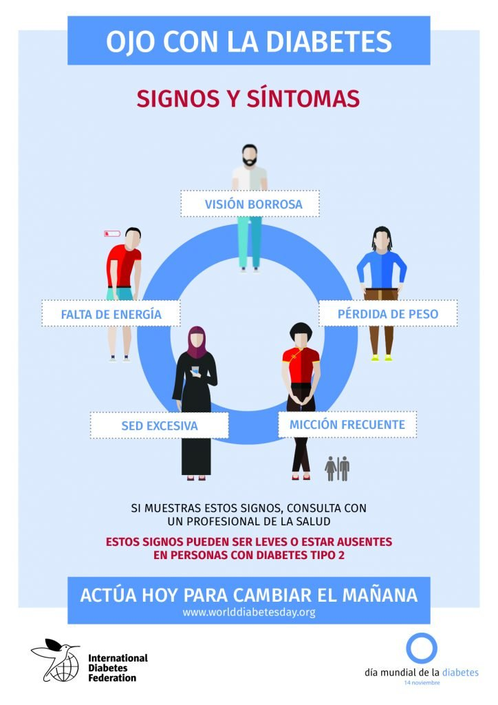 signo-sintomas-diabetes