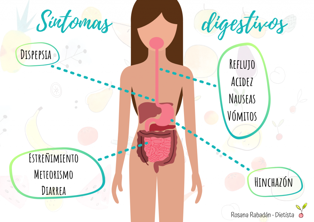 sintomas-digestivos