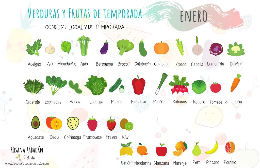 verduras-frutas-temporada